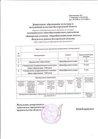 68 вакансий Главного инженера с зарплатой до 500000 рублей.